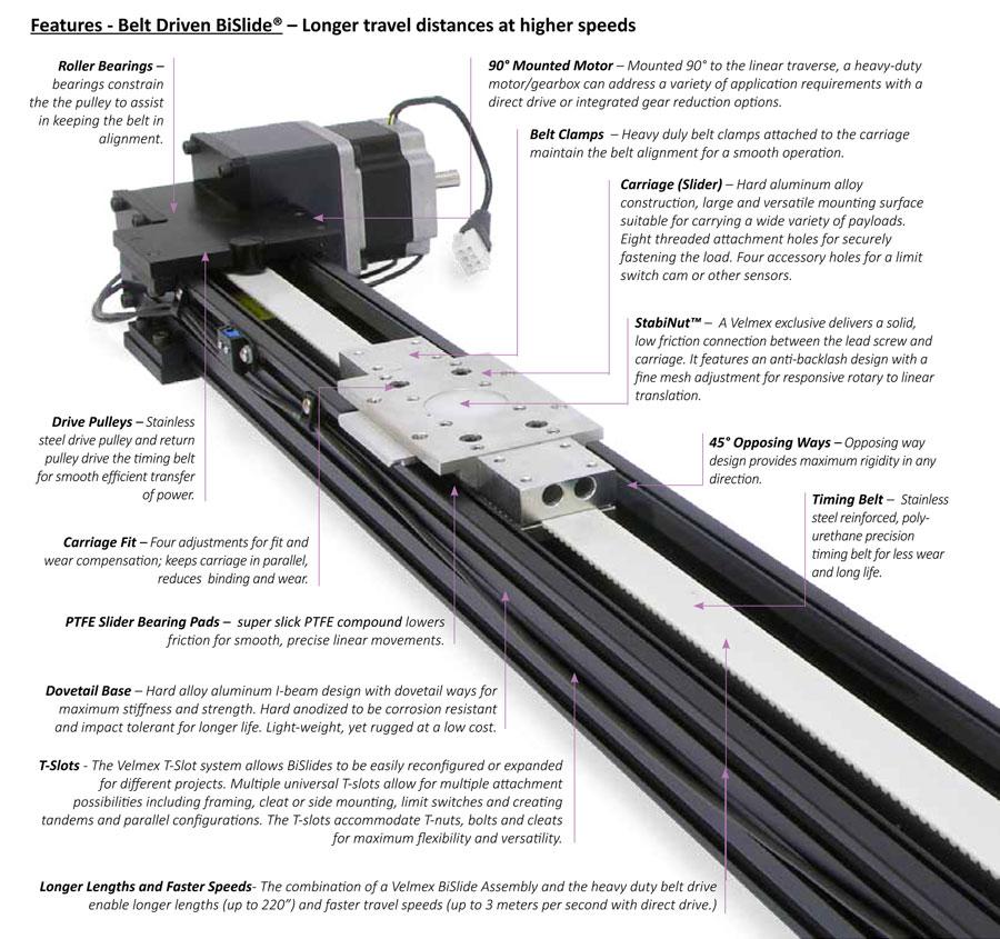bislide belt driven assemblies from velmex