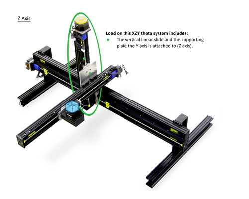 Z axis stage